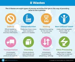 8 Reasons Business Is A Waste Of Time