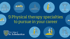 Physical therapy - Medical specialty