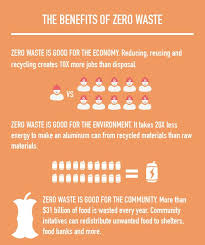 Why we should have a zero waste life?