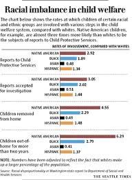 Racial issue child welfare system