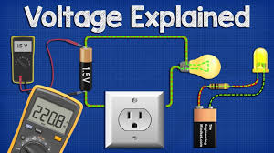 voltage Electronic engineering