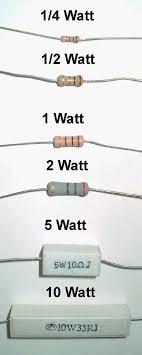 Resistance Electronic engineering