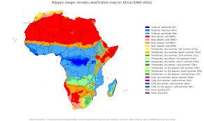 Climate of Sub-Saharan Africa
