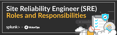 what are the Common Roles and Responsibilities for a site reliability engineer?